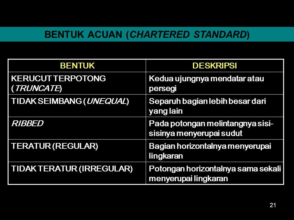 21 BENTUK ACUAN (CHARTERED STANDARD) BENTUKDESKRIPSI KERUCUT TERPOTONG (TRUNCATE) Kedua ujungnya mendatar atau persegi TIDAK SEIMBANG (UNEQUAL)Separuh