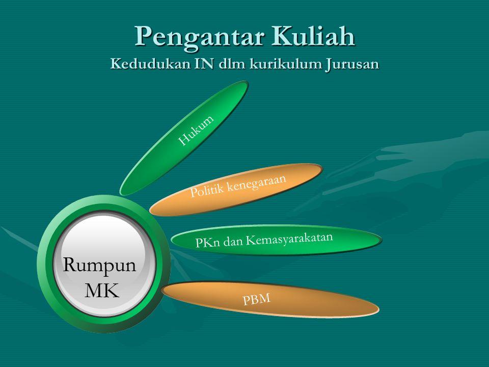 Pengantar Kuliah Kedudukan IN dlm kurikulum Jurusan Hukum Politik kenegaraan PKn dan Kemasyarakatan PBM Rumpun MK