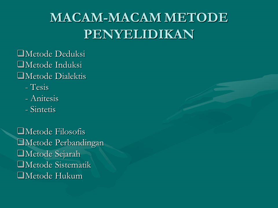 MACAM-MACAM METODE PENYELIDIKAN  Metode Deduksi  Metode Induksi  Metode Dialektis - Tesis - Anitesis - Sintetis  Metode Filosofis  Metode Perbandingan  Metode Sejarah  Metode Sistematik  Metode Hukum