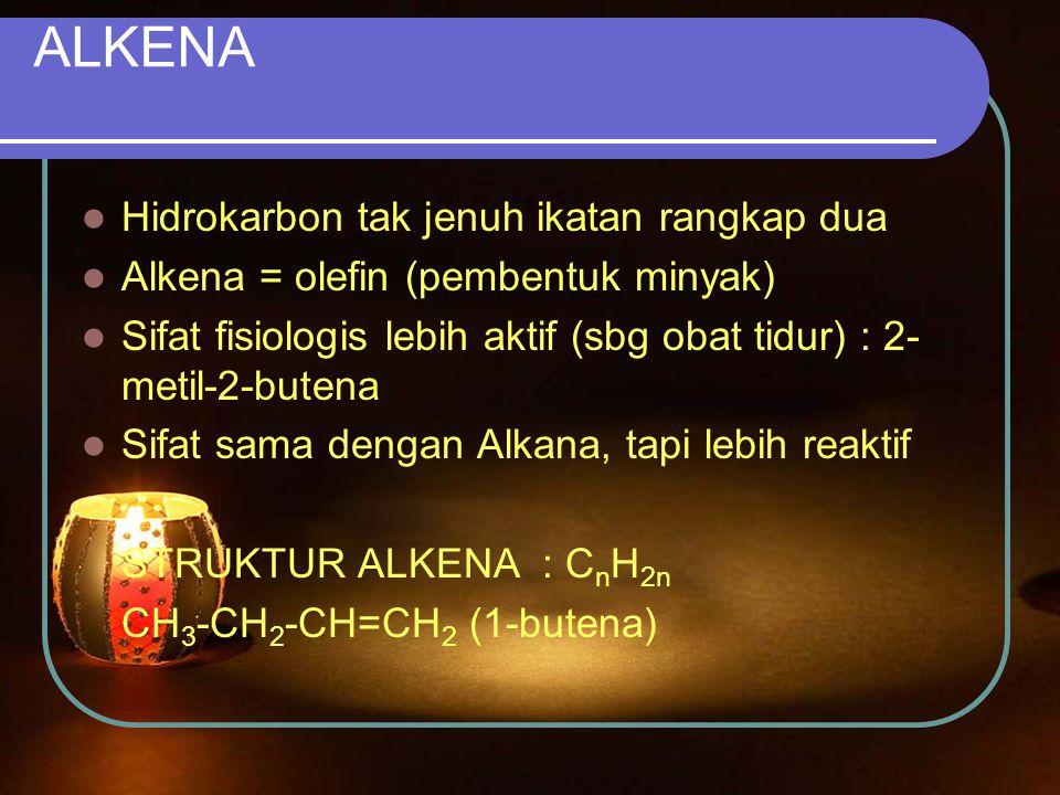 ALKENA Hidrokarbon tak jenuh ikatan rangkap dua Alkena = olefin (pembentuk minyak) Sifat fisiologis lebih aktif (sbg obat tidur) : 2- metil-2-butena Sifat sama dengan Alkana, tapi lebih reaktif STRUKTUR ALKENA : C n H 2n CH 3 -CH 2 -CH=CH 2 (1-butena)