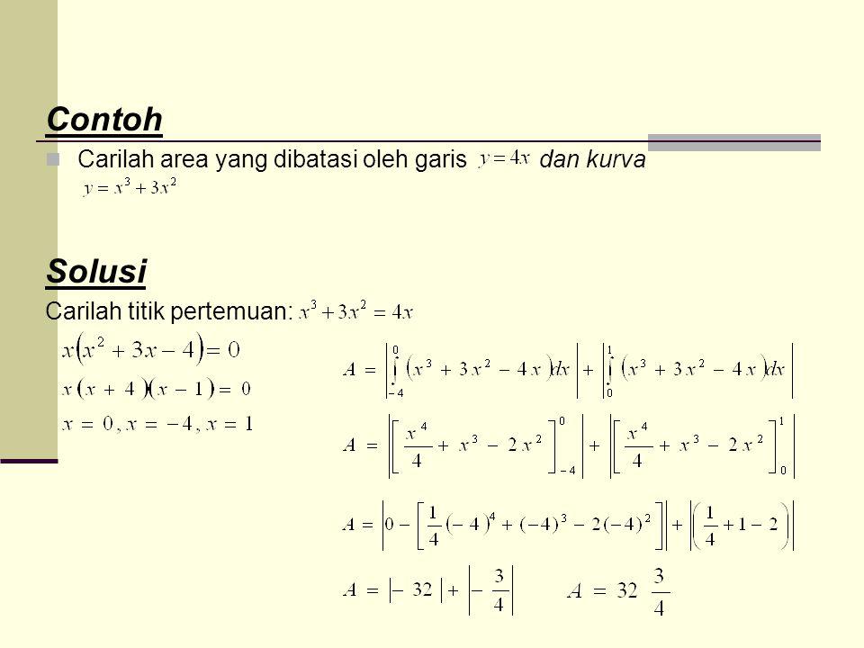 Contoh Carilah area yang dibatasi oleh garis dan kurva Solusi Carilah titik pertemuan: