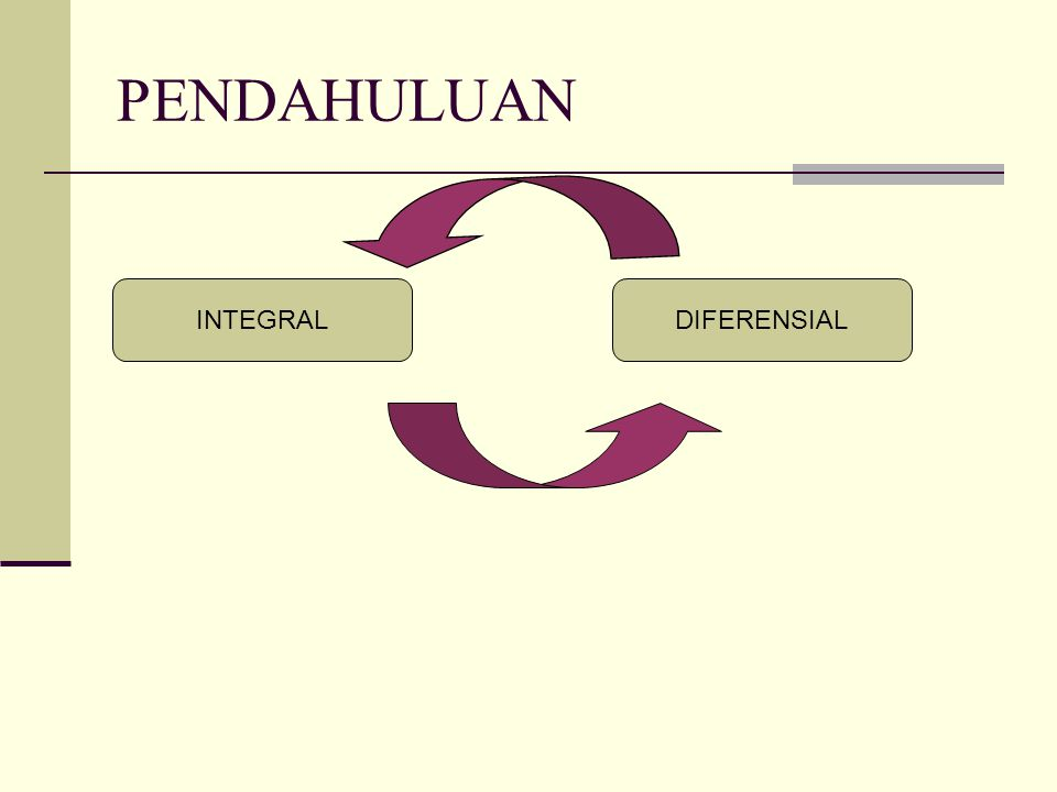 PENDAHULUAN INTEGRALDIFERENSIAL