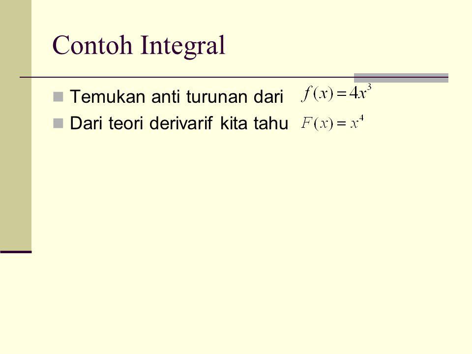 Integral Parsial34 Dari contoh 1 : = -x 2 cos x + 2x sinx + 2 cos x + K