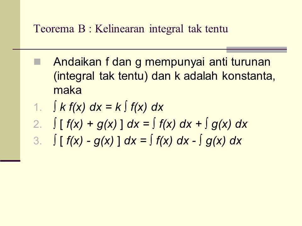 Teorema C Aturan pangkat yang diperumum Andaikan g suatu fungsi yang dapat didiferensialkan dan r suatu bil rasional bukan (-1), maka : Contoh : Carilah integral dari f(x) sbb.