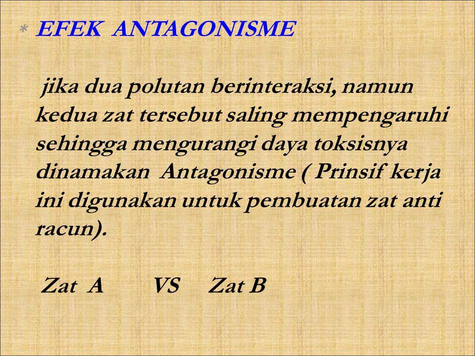 * EFEK ANTAGONISME jika dua polutan berinteraksi, namun kedua zat tersebut saling mempengaruhi sehingga mengurangi daya toksisnya dinamakan Antagonism