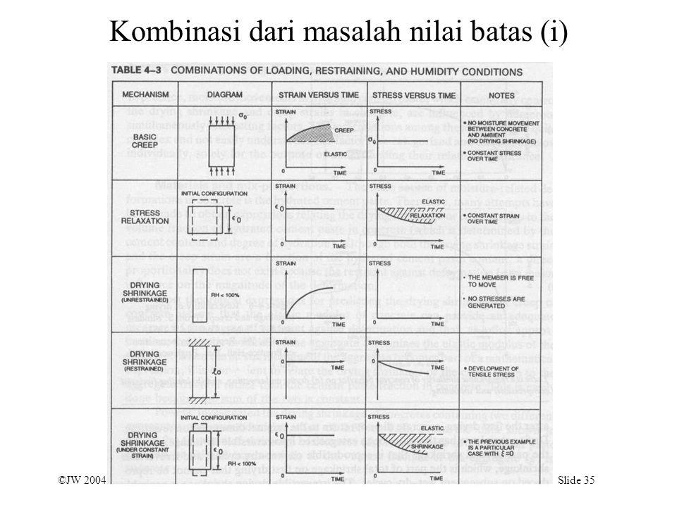 ©JW 2004 Sifat Bahan Konstruksi (Beton I) Slide 35 Kombinasi dari masalah nilai batas (i)