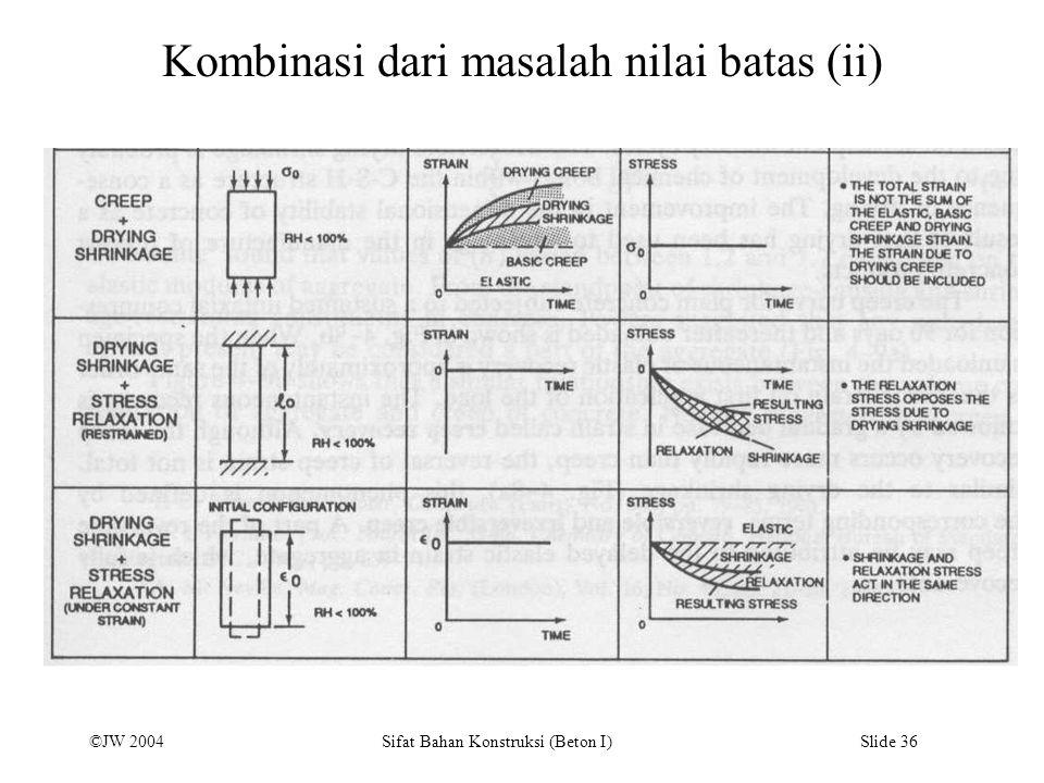 ©JW 2004 Sifat Bahan Konstruksi (Beton I) Slide 36 Kombinasi dari masalah nilai batas (ii)