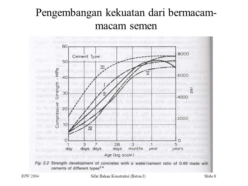 ©JW 2004 Sifat Bahan Konstruksi (Beton I) Slide 6 Pengembangan kekuatan dari bermacam- macam semen