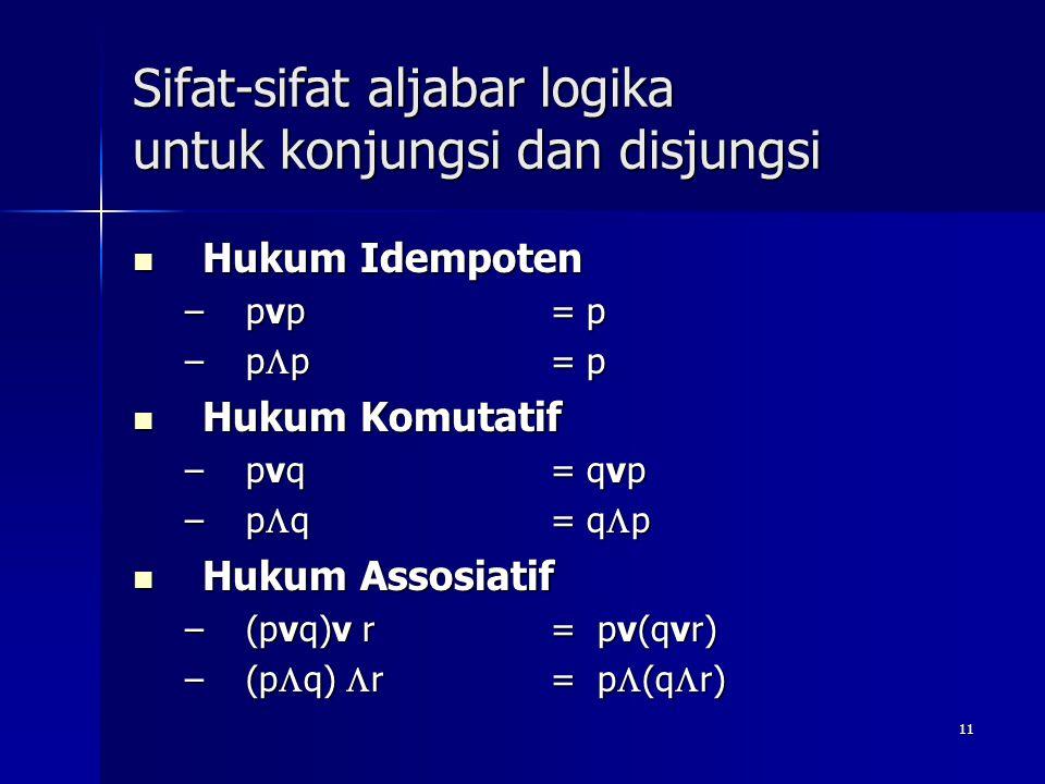 11 Sifat-sifat aljabar logika untuk konjungsi dan disjungsi Hukum Idempoten –p–p–p–pvp= p –p–p–p–pp= p Hukum Komutatif –p–p–p–pvq= qvp –p–p–p–pq= q