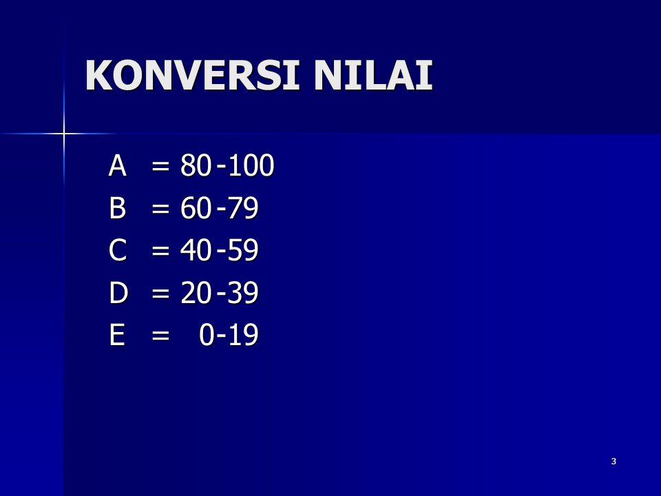 3 KONVERSI NILAI A= 80-100 B= 60-79 C= 40-59 D= 20-39 E= 0-19