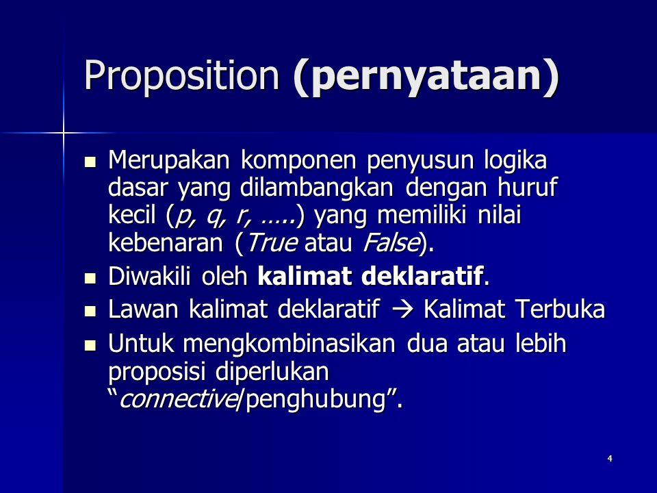 4 Proposition (pernyataan) Merupakan komponen penyusun logika dasar yang dilambangkan dengan huruf kecil (p, q, r, …..) yang memiliki nilai kebenaran