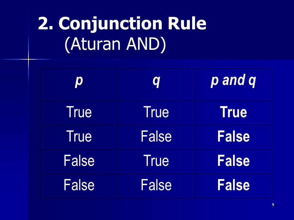 9 2. Conjunction Rule (Aturan AND) pqp and q True False True False