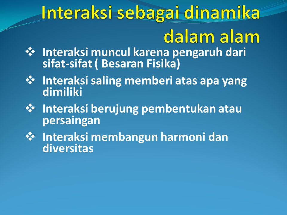  Interaksi muncul karena pengaruh dari sifat-sifat ( Besaran Fisika)  Interaksi saling memberi atas apa yang dimiliki  Interaksi berujung pembentuk