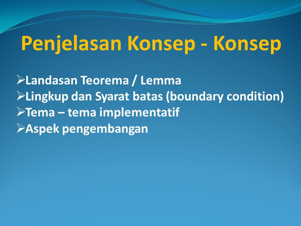 Penjelasan Konsep - Konsep  Landasan Teorema / Lemma  Lingkup dan Syarat batas (boundary condition)  Tema – tema implementatif  Aspek pengembangan