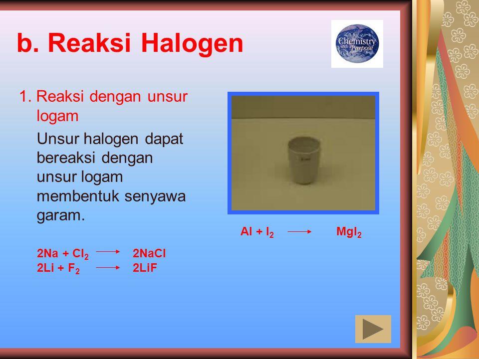 b. Reaksi Halogen 1. Reaksi dengan unsur logam Unsur halogen dapat bereaksi dengan unsur logam membentuk senyawa garam. 2Na + Cl 2 2NaCl 2Li + F 2 2Li