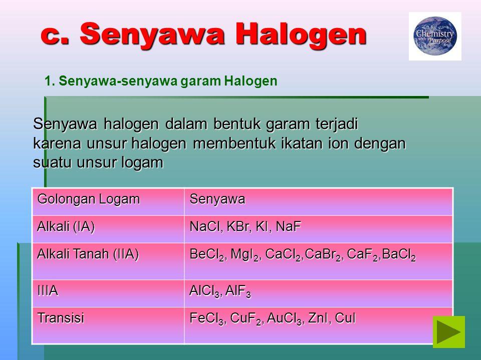 c. Senyawa Halogen Senyawa halogen dalam bentuk garam terjadi karena unsur halogen membentuk ikatan ion dengan suatu unsur logam Golongan Logam Senyaw
