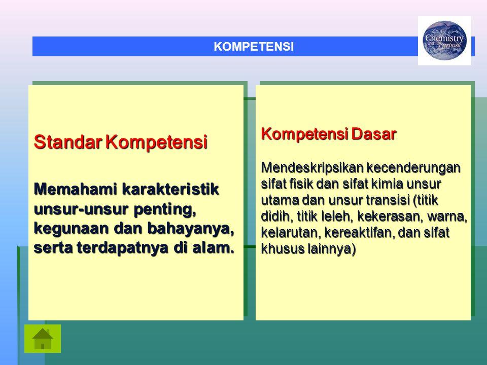 Standar Kompetensi Memahami karakteristik unsur-unsur penting, kegunaan dan bahayanya, serta terdapatnya di alam. Kompetensi Dasar Mendeskripsikan kec