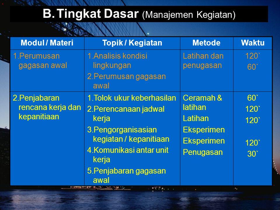 B.Tingkat Dasar (Manajemen Kegiatan) Modul / MateriTopik / KegiatanMetodeWaktu 1.Perumusan gagasan awal 1.Analisis kondisi lingkungan 2.Perumusan gagasan awal Latihan dan penugasan 120` 60` 2.Penjabaran rencana kerja dan kepanitiaan 1.Tolok ukur keberhasilan 2.Perencanaan jadwal kerja 3.Pengorganisasian kegiatan / kepanitiaan 4.Komunikasi antar unit kerja 5.Penjabaran gagasan awal Ceramah & latihan Latihan Eksperimen Penugasan 60` 120` 30`
