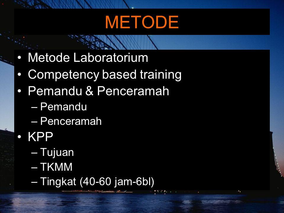 METODE Metode Laboratorium Competency based training Pemandu & Penceramah –Pemandu –Penceramah KPP –Tujuan –TKMM –Tingkat (40-60 jam-6bl)