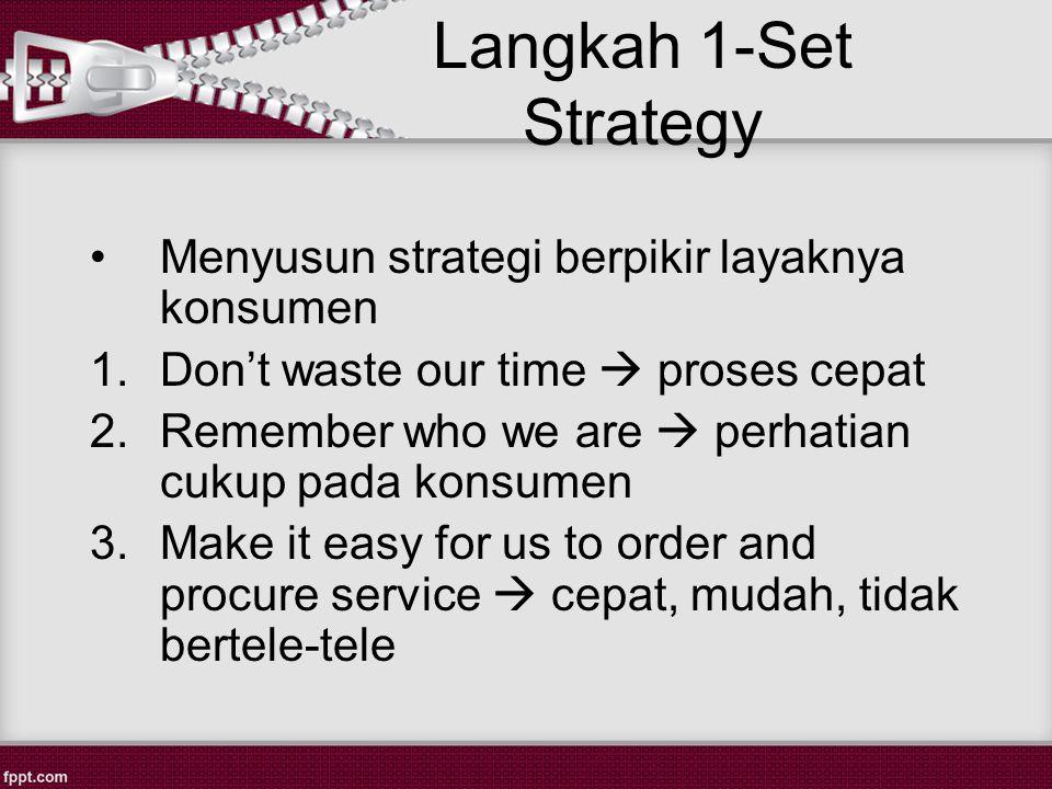 Langkah 1-Set Strategy Menyusun strategi berpikir layaknya konsumen 1.Don't waste our time  proses cepat 2.Remember who we are  perhatian cukup pada konsumen 3.Make it easy for us to order and procure service  cepat, mudah, tidak bertele-tele