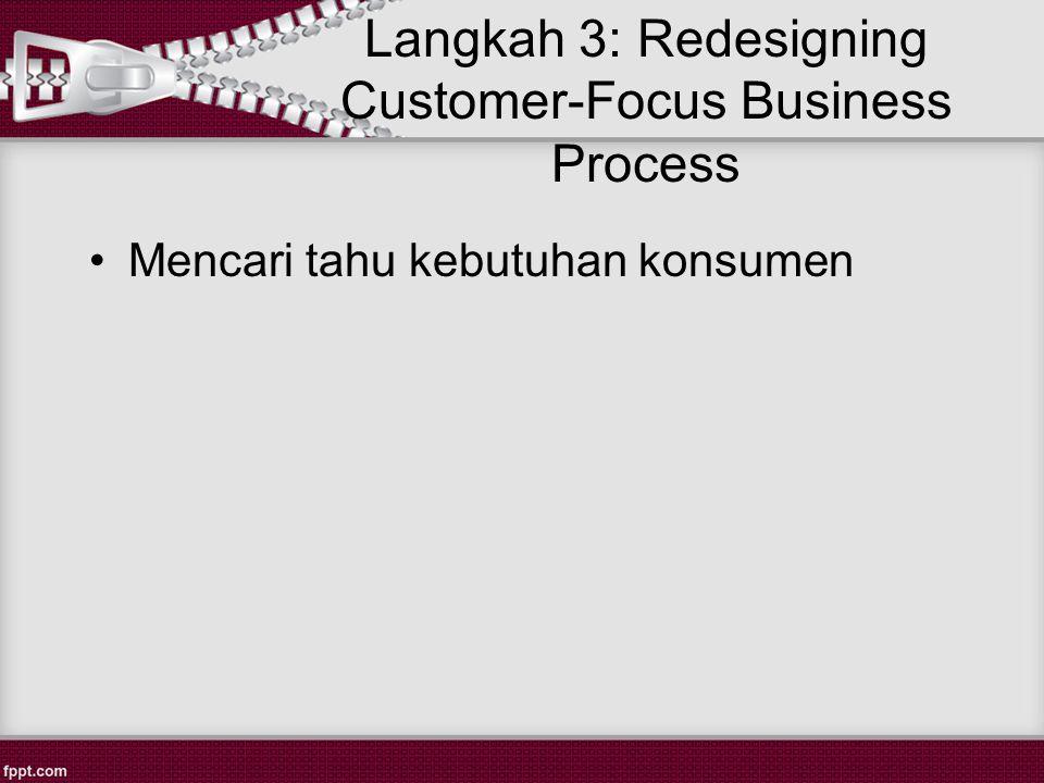 Langkah 3: Redesigning Customer-Focus Business Process Mencari tahu kebutuhan konsumen