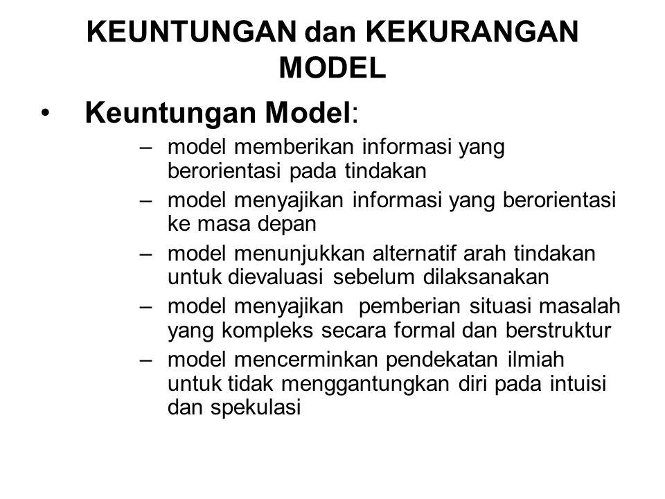 KEUNTUNGAN dan KEKURANGAN MODEL Keuntungan Model: –model memberikan informasi yang berorientasi pada tindakan –model menyajikan informasi yang berorie