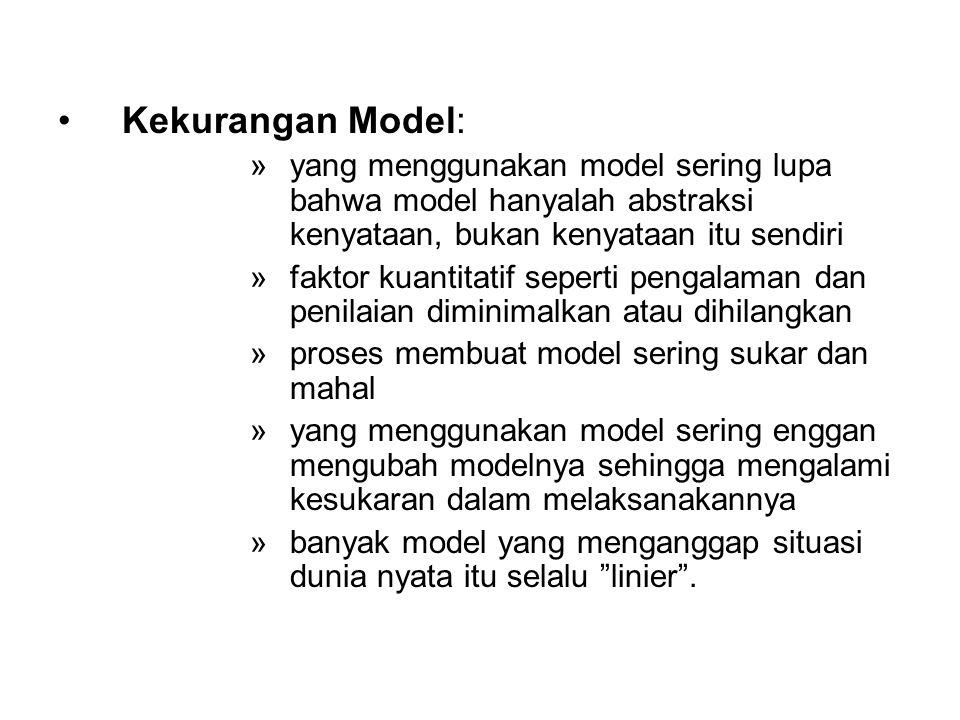 Kekurangan Model: »yang menggunakan model sering lupa bahwa model hanyalah abstraksi kenyataan, bukan kenyataan itu sendiri »faktor kuantitatif sepert