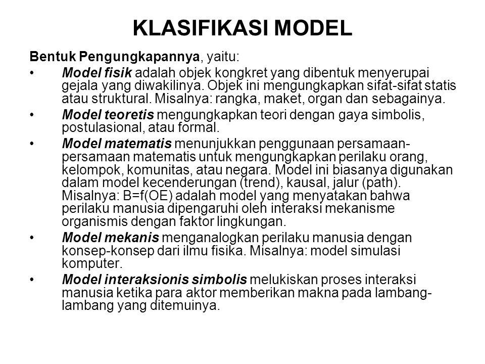 KLASIFIKASI MODEL Bentuk Pengungkapannya, yaitu: Model fisik adalah objek kongkret yang dibentuk menyerupai gejala yang diwakilinya. Objek ini mengung