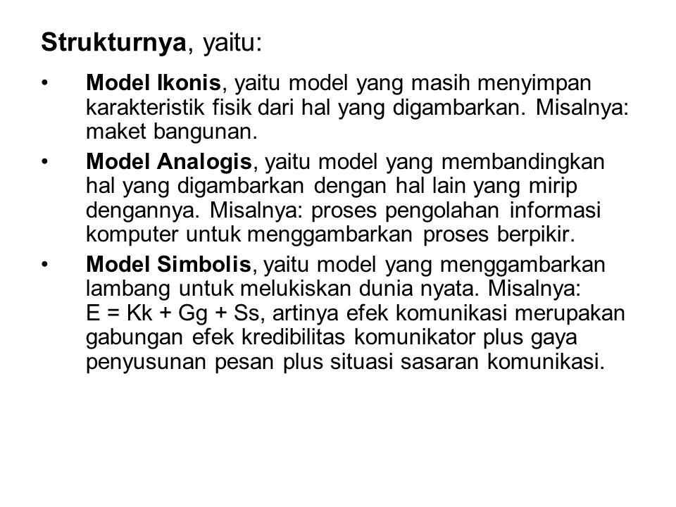 Strukturnya, yaitu: Model Ikonis, yaitu model yang masih menyimpan karakteristik fisik dari hal yang digambarkan. Misalnya: maket bangunan. Model Anal