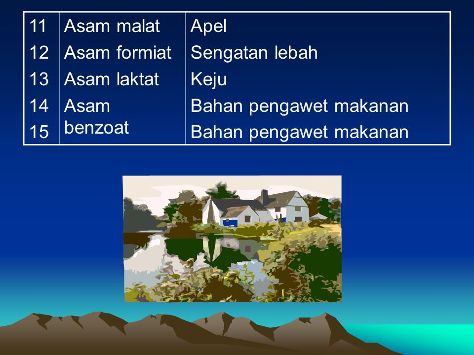 11 12 13 14 15 Asam malat Asam formiat Asam laktat Asam benzoat Apel Sengatan lebah Keju Bahan pengawet makanan