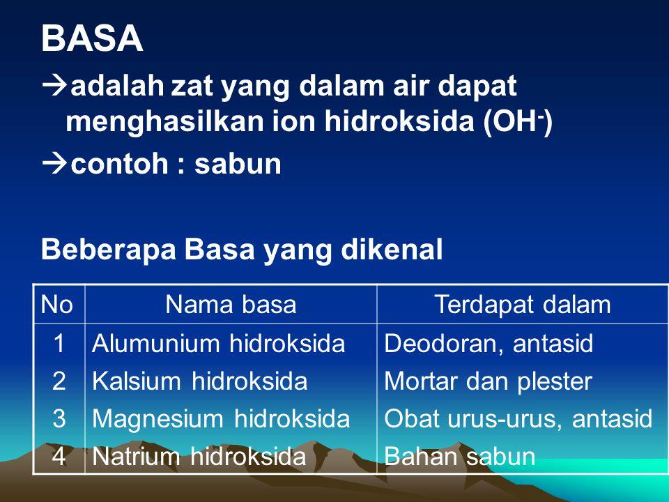 BASA  adalah zat yang dalam air dapat menghasilkan ion hidroksida (OH - )  contoh : sabun Beberapa Basa yang dikenal NoNama basaTerdapat dalam 12341