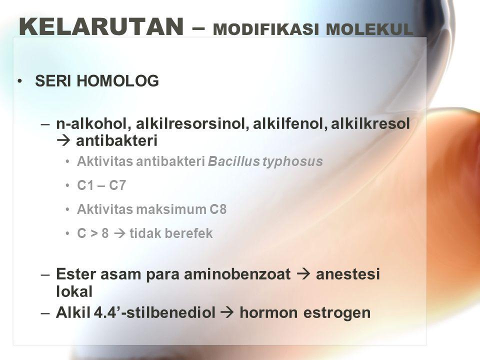 SERI HOMOLOG –n-alkohol, alkilresorsinol, alkilfenol, alkilkresol  antibakteri Aktivitas antibakteri Bacillus typhosus C1 – C7 Aktivitas maksimum C8