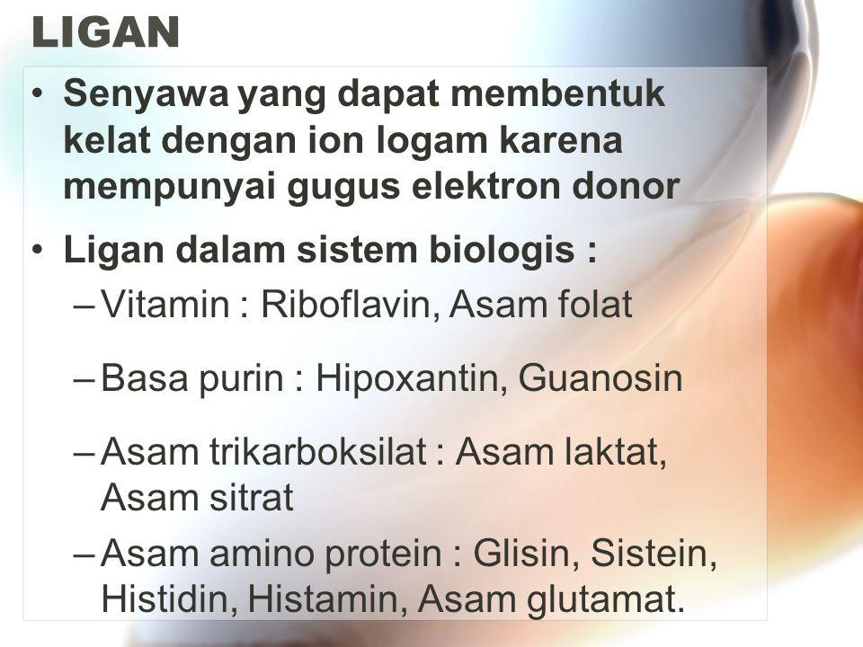 LIGAN Senyawa yang dapat membentuk kelat dengan ion logam karena mempunyai gugus elektron donor Ligan dalam sistem biologis : –Vitamin : Riboflavin, A