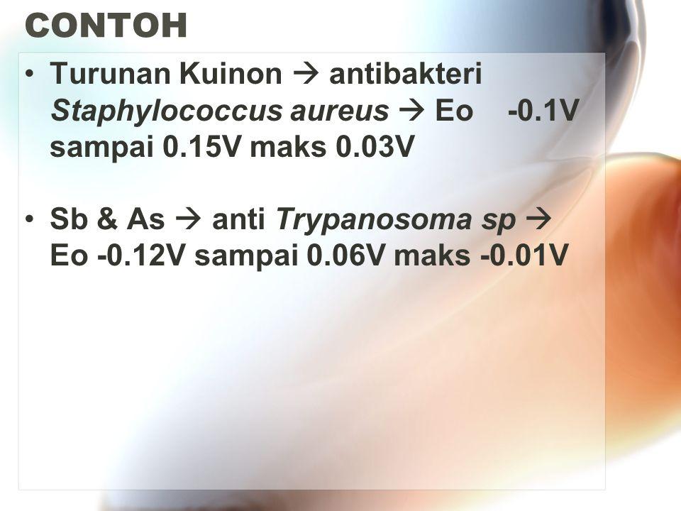 CONTOH Turunan Kuinon  antibakteri Staphylococcus aureus  Eo -0.1V sampai 0.15V maks 0.03V Sb & As  anti Trypanosoma sp  Eo -0.12V sampai 0.06V ma