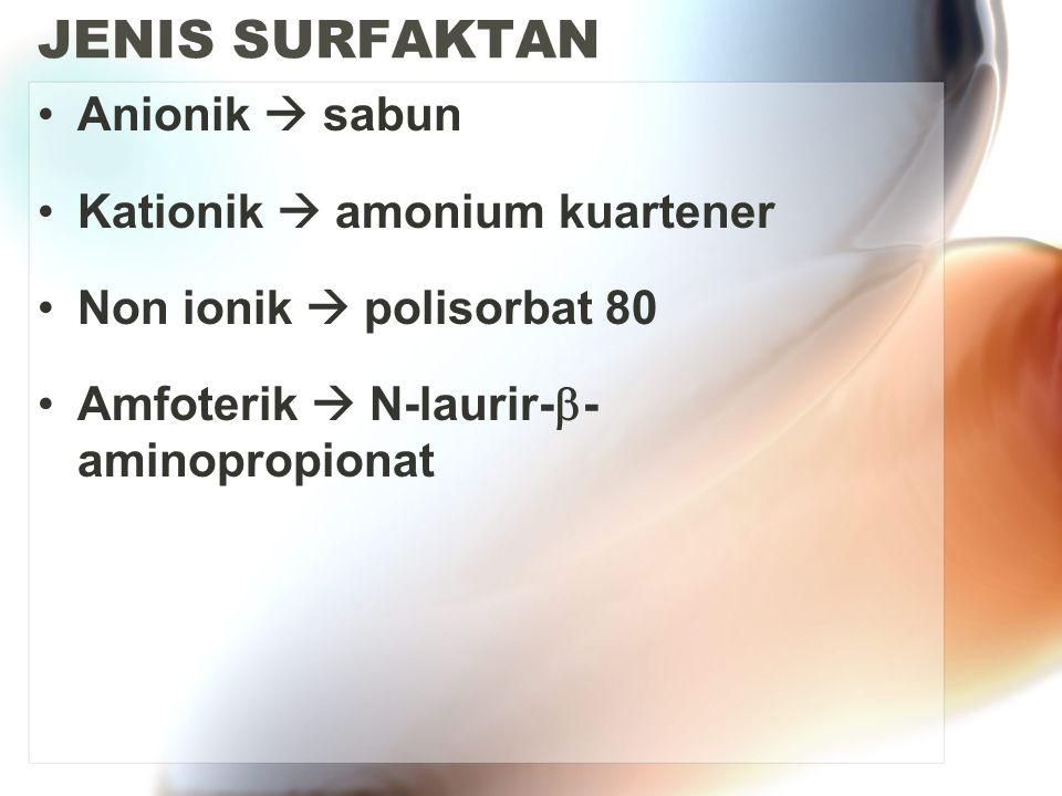 JENIS SURFAKTAN Anionik  sabun Kationik  amonium kuartener Non ionik  polisorbat 80 Amfoterik  N-laurir-  - aminopropionat