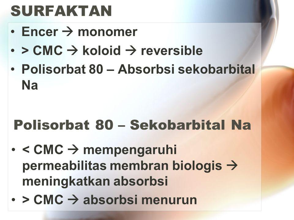 SURFAKTAN Encer  monomer > CMC  koloid  reversible Polisorbat 80 – Absorbsi sekobarbital Na Polisorbat 80 – Sekobarbital Na < CMC  mempengaruhi permeabilitas membran biologis  meningkatkan absorbsi > CMC  absorbsi menurun