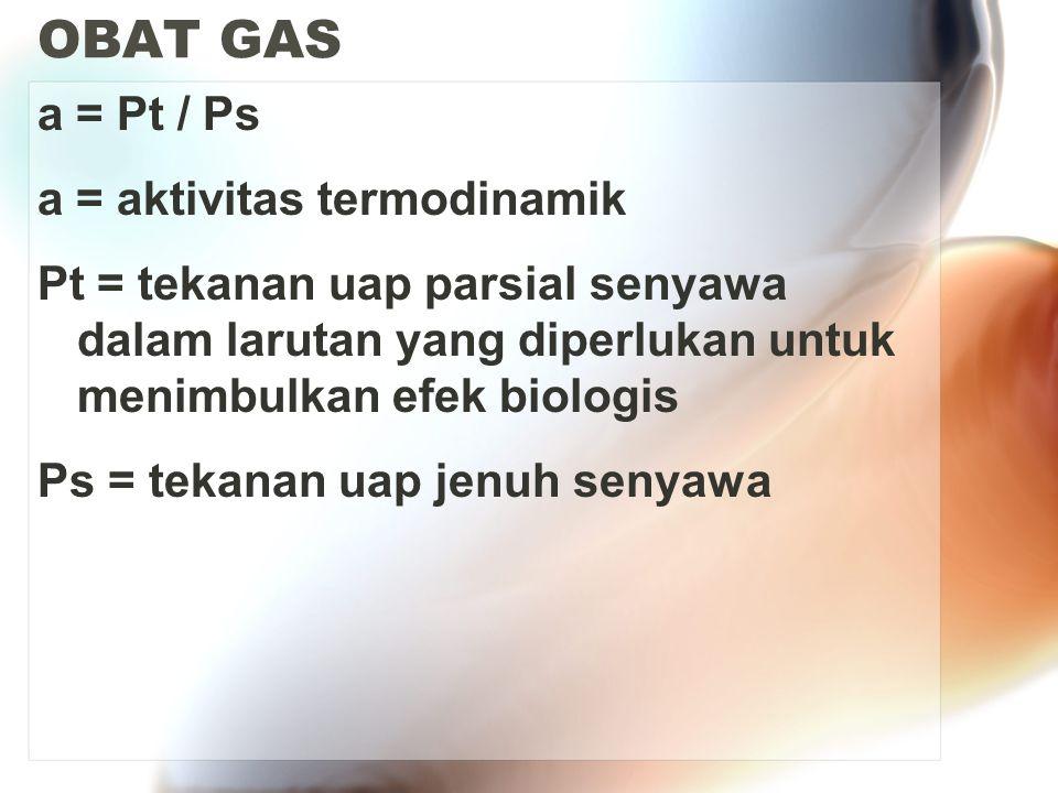 OBAT GAS a = Pt / Ps a = aktivitas termodinamik Pt = tekanan uap parsial senyawa dalam larutan yang diperlukan untuk menimbulkan efek biologis Ps = tekanan uap jenuh senyawa