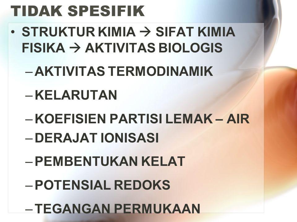 TIDAK SPESIFIK STRUKTUR KIMIA  SIFAT KIMIA FISIKA  AKTIVITAS BIOLOGIS –AKTIVITAS TERMODINAMIK –KELARUTAN –KOEFISIEN PARTISI LEMAK – AIR –DERAJAT IONISASI –PEMBENTUKAN KELAT –POTENSIAL REDOKS –TEGANGAN PERMUKAAN