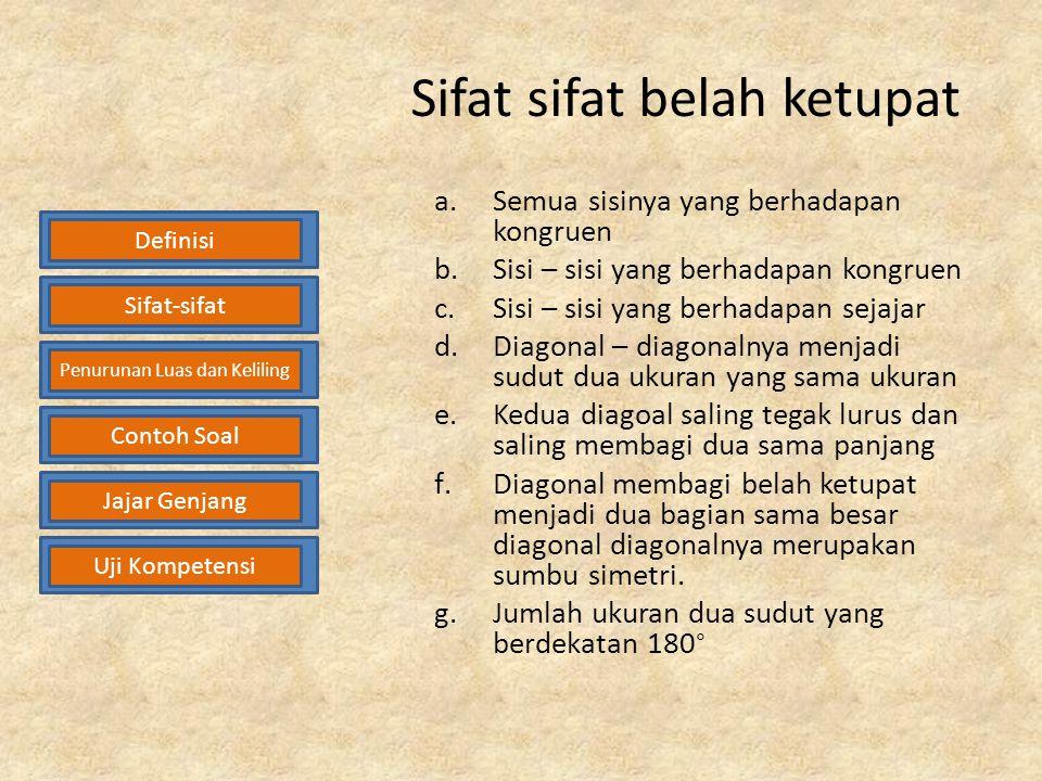 Definisi Belah ketupat Belah ketupat adalah segi empat yang semua sisinya sama panjang A B C D DefinisiSifat-sifat Penurunan Luas dan Keliling Contoh SoalJajar GenjangUji Kompetensi
