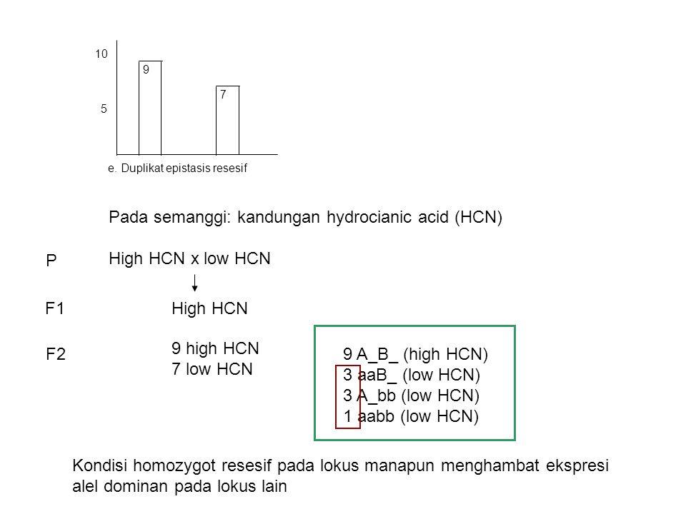 5 10 9 7 e. Duplikat epistasis resesif Pada semanggi: kandungan hydrocianic acid (HCN) High HCN x low HCN High HCN P F1 F2 9 high HCN 7 low HCN 9 A_B_