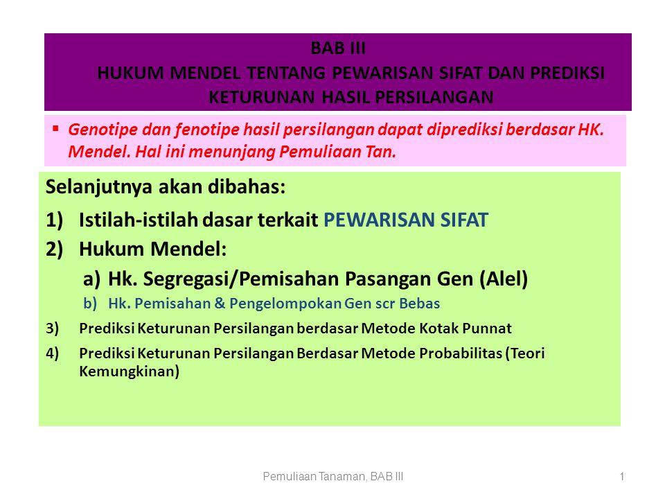 Pemuliaan Tanaman, BAB III1 BAB III HUKUM MENDEL TENTANG PEWARISAN SIFAT DAN PREDIKSI KETURUNAN HASIL PERSILANGAN Selanjutnya akan dibahas: 1)Istilah-