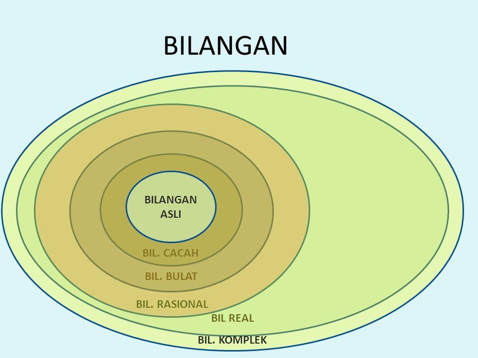 BIL. CACAH BIL. BULAT BIL. RASIONAL BIL REAL BIL. KOMPLEK BILANGAN BILANGAN ASLI
