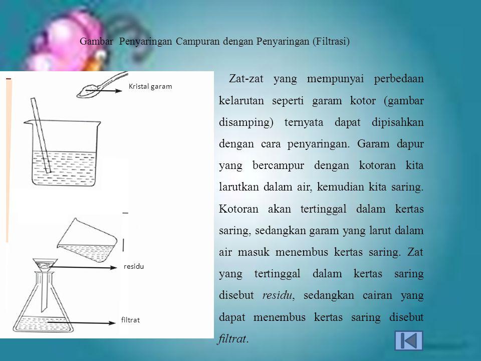 Gambar Penyaringan Campuran dengan Penyaringan (Filtrasi) Kristal garam residu filtrat Zat-zat yang mempunyai perbedaan kelarutan seperti garam kotor (gambar disamping) ternyata dapat dipisahkan dengan cara penyaringan.
