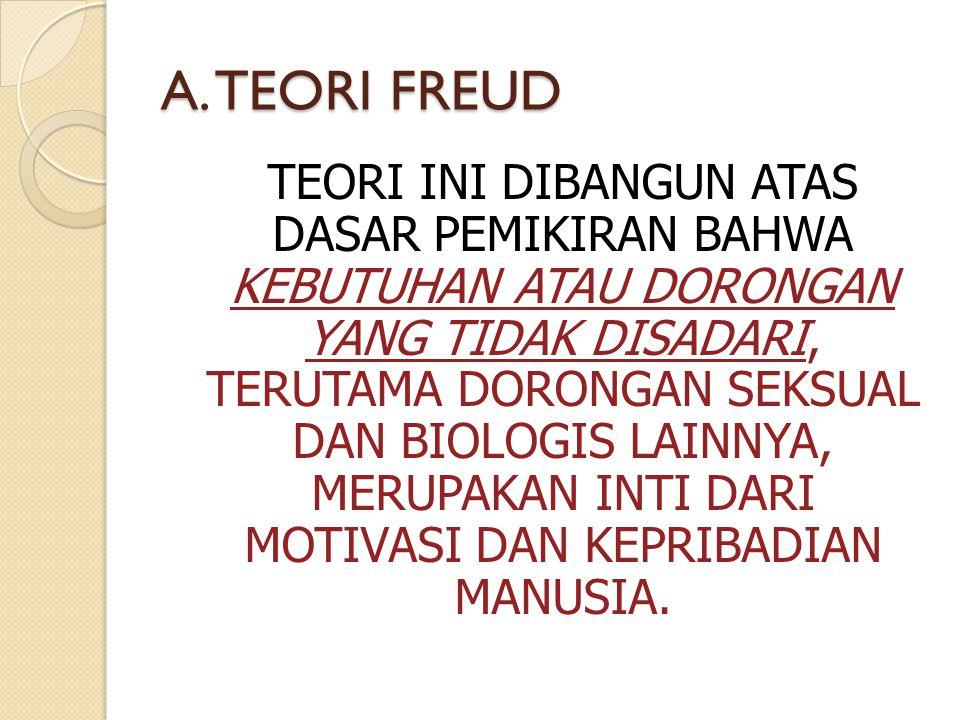 A. TEORI FREUD TEORI INI DIBANGUN ATAS DASAR PEMIKIRAN BAHWA KEBUTUHAN ATAU DORONGAN YANG TIDAK DISADARI, TERUTAMA DORONGAN SEKSUAL DAN BIOLOGIS LAINN
