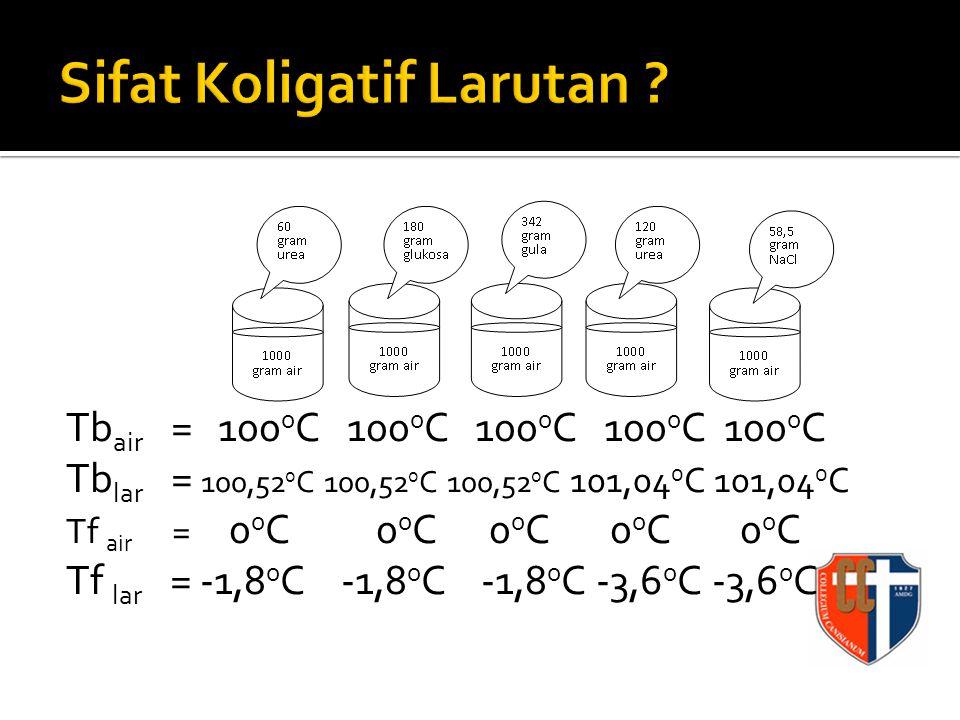 Tb air = 100 0 C 100 0 C 100 0 C 100 0 C 100 0 C Tb lar = 100,52 0 C 100,52 0 C 100,52 0 C 101,04 0 C 101,04 0 C Tf air = 0 0 C 0 0 C 0 0 C 0 0 C 0 0 C Tf lar = -1,8 0 C -1,8 0 C -1,8 0 C -3,6 0 C -3,6 0 C