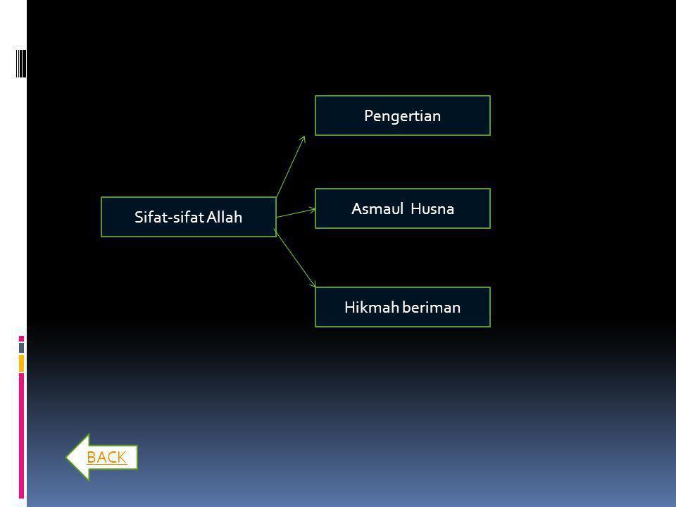 Meningkatkan keimanan kepada Allah melalui pemahaman sifat-sifat-Nya dalam Al- Asmaul Husna BACK Meningkatkan keimanan kepada Allah melalui pemahaman