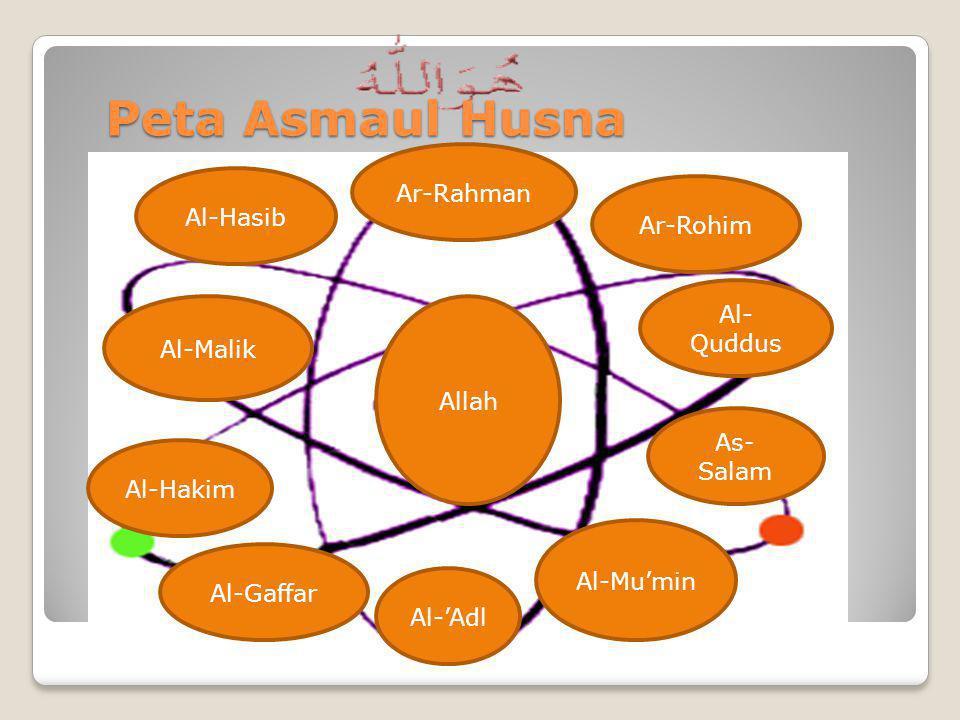 Peta Asmaul Husna Allah Ar-Rahman Ar-Rohim Al- Quddus As- Salam Al-Mu'min Al-'Adl Al-Gaffar Al-Hakim Al-Malik Al-Hasib