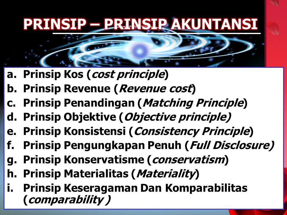 a.Prinsip Kos (cost principle) b.Prinsip Revenue (Revenue cost) c.Prinsip Penandingan (Matching Principle) d.Prinsip Objektive (Objective principle) e