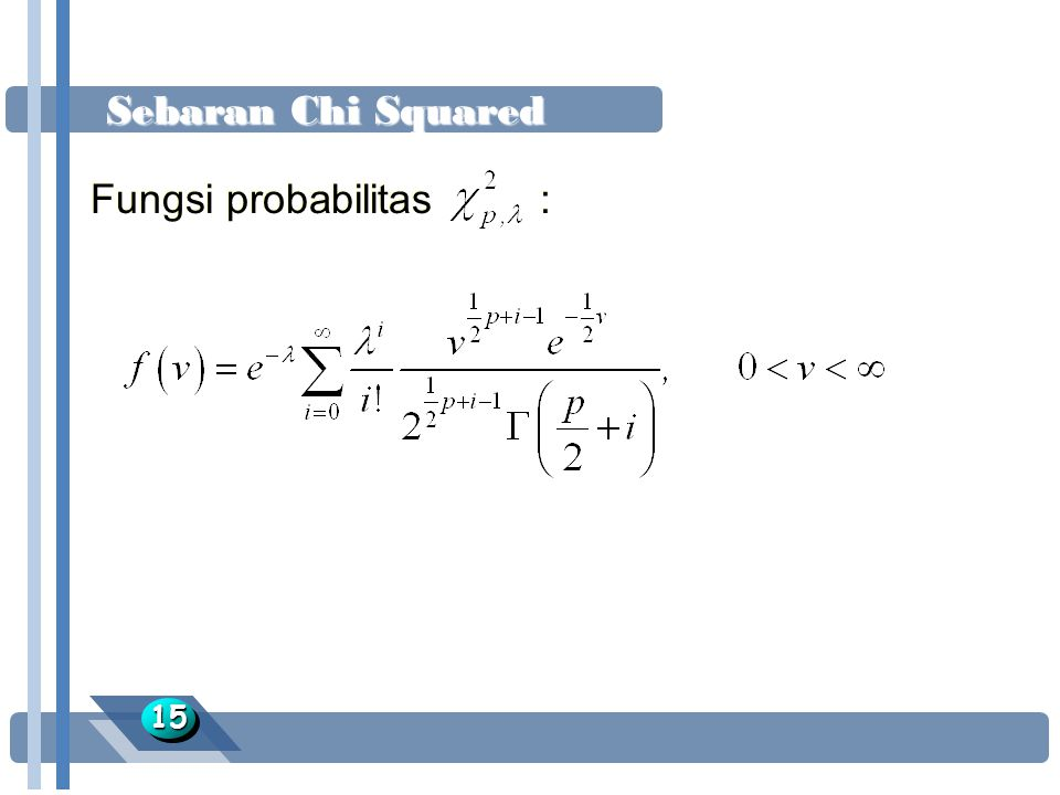 Sebaran Chi Squared 1515 Fungsi probabilitas :