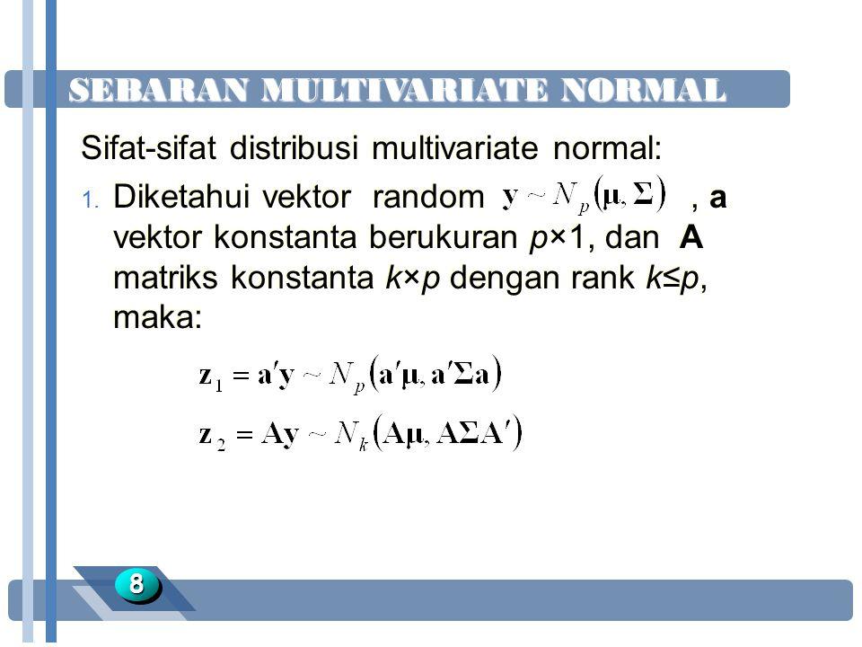 Sebaran F 1919 pdf distribusi non central F Apabila = 0 dan k = 0, maka distribusi F non central akan menjadi distribusi F central pdf distribusi non central F Apabila = 0 dan k = 0, maka distribusi F non central akan menjadi distribusi F central